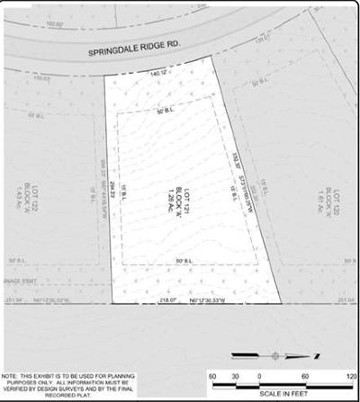 Austin Residential Lots & Land For Sale: 8517 Springdale Ridge Dr