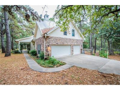 Bastrop Single Family Home Pending - Taking Backups: 340 Sage Rd