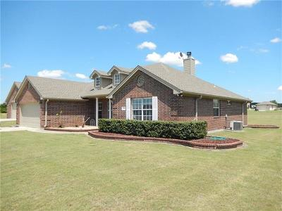 Single Family Home For Sale: 304 Highlander Ct