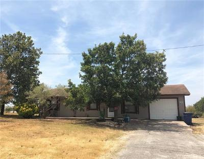 Single Family Home Pending - Taking Backups: 3500 County Road 100