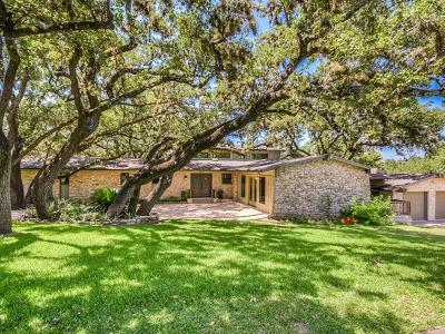 Austin Single Family Home Pending - Taking Backups: 4601 Small Dr