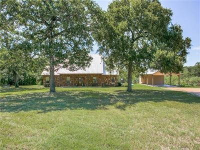 Farm Pending - Taking Backups: 255 Glass Ln