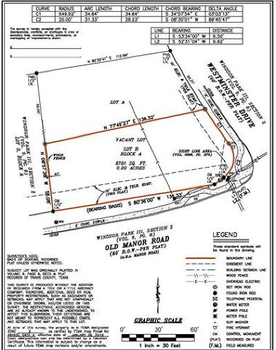 Residential Lots & Land For Sale: 5300 Westminster Dr