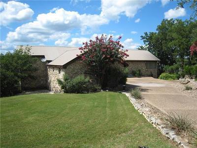 Burnet Single Family Home Active Contingent: 728 Morgan Creek Dr