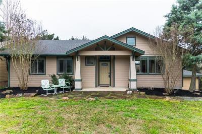 Austin Single Family Home Pending - Taking Backups: 2010 Indian Creek Rd