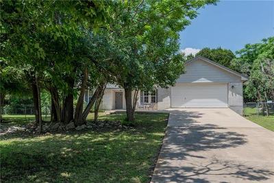 Austin Single Family Home Pending - Taking Backups: 5700 Beacon Dr