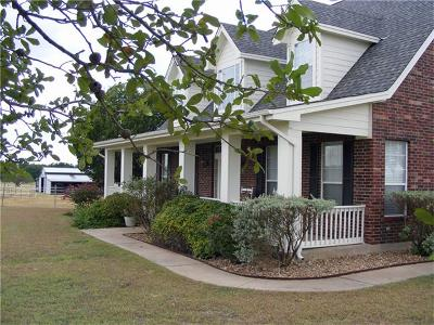 Georgetown Single Family Home Pending - Taking Backups: 2500 County Road 100