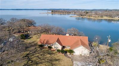 Burnet Single Family Home Active Contingent: 622 S Chaparral