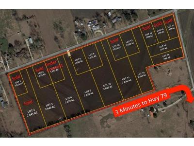 Taylor Residential Lots & Land For Sale: 1035 Gravel Pit