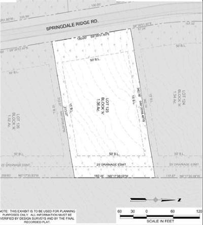 Austin Residential Lots & Land For Sale: 8701 Springdale Ridge Dr