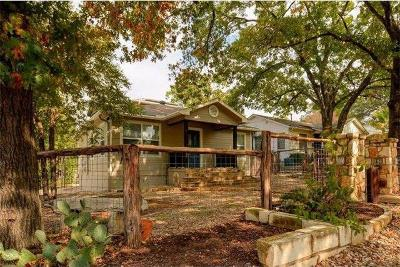 Austin Single Family Home For Sale: 218 Fletcher St