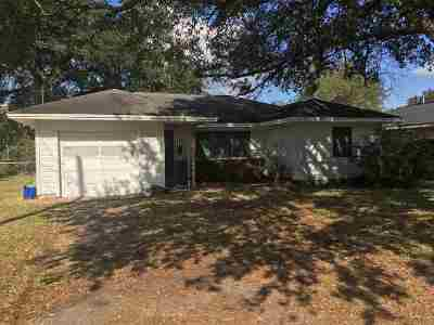 Beaumont Single Family Home For Sale: 245 Clark St.