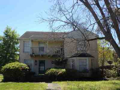 Beaumont Single Family Home For Sale: 2343 Ashley Street
