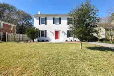 Beaumont Single Family Home For Sale: 875 21st St
