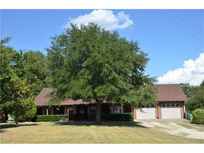 Washington County Single Family Home For Sale: 6508 Old Independence Road