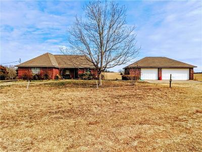 Franklin Single Family Home For Sale: 2033 Dry Prong Road