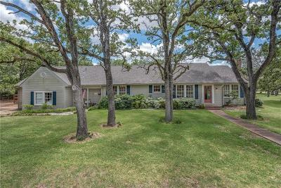 Brazos County Single Family Home For Sale: 401 College View Drive
