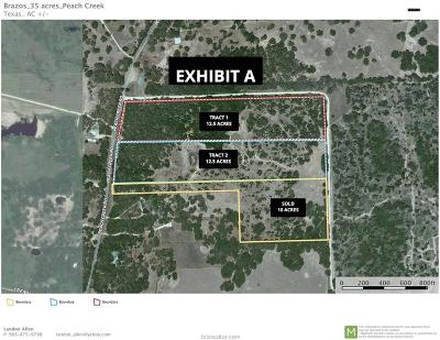 College Station TX Residential Lots & Land For Sale: $437,500