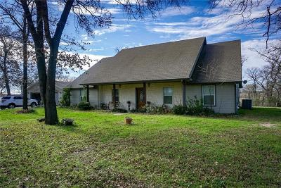 Milam County Single Family Home For Sale: 994 South State Highway 36 Highway