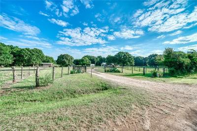 Leon County Single Family Home For Sale: 9079 County Road 120