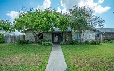 Portland Single Family Home For Sale: 1524 Crestview Dr