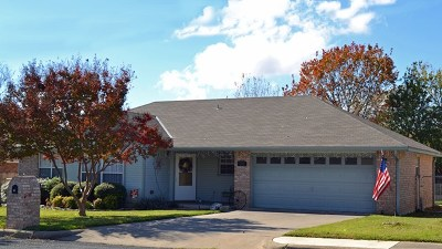 Fredericksburg Single Family Home Under Contract W/Contingencies: 107 W Grothe St