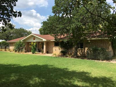 Fredericksburg Single Family Home For Sale: 846 Woodland Dr