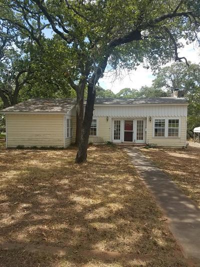 Fredericksburg Single Family Home For Sale: 513 E College St