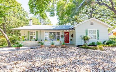 Fredericksburg Single Family Home Under Contract W/Contingencies: 308 W College St