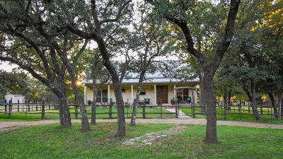 Single Family Home Under Contract W/Contingencies: 2747 Lower Crabapple Rd