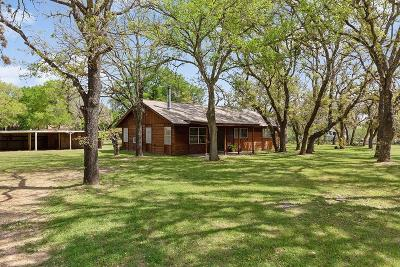 Fredericksburg Single Family Home Under Contract W/Contingencies: 83 Falcon Lane