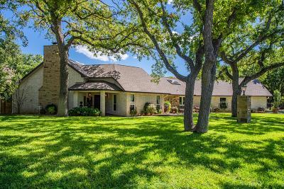 Fredericksburg Single Family Home For Sale: 403 Candlelight Circle