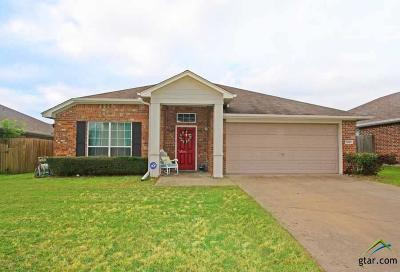 Flint Single Family Home Contingent - Active: 6981 Ranch Hill Drive