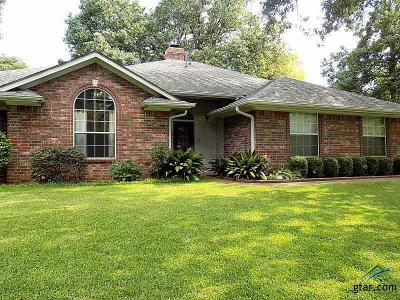 Lindale Single Family Home Contingent - Active: 13813 Birchwood Circle