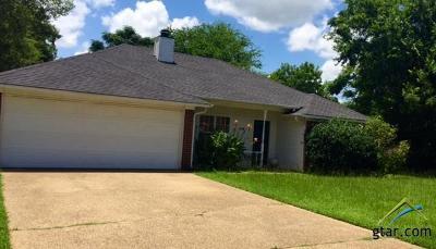 Single Family Home Option Pending: 412 Sanders St