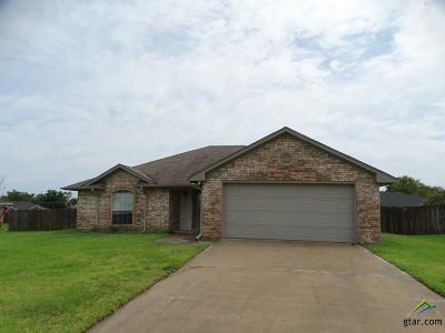 Rental For Rent: 11175 Meadows Drive