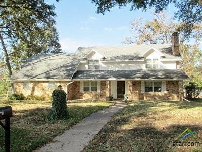 Single Family Home For Sale: 1400 Everglades Dr.