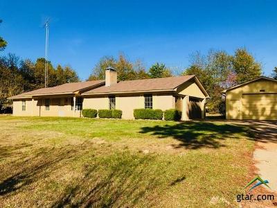 Bullard Single Family Home For Sale: 15646 Cedar Bay Dr