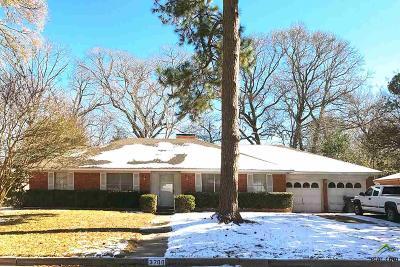 Single Family Home For Sale: 3700 S Cameron Avenue