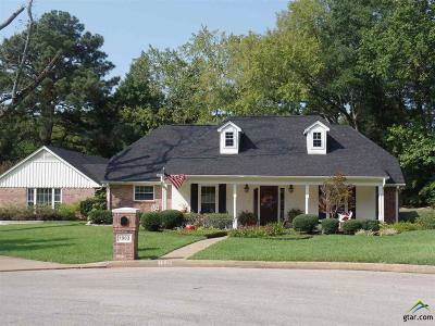 Jacksonville Single Family Home Contingent - Active: 1903 Yale Ct.