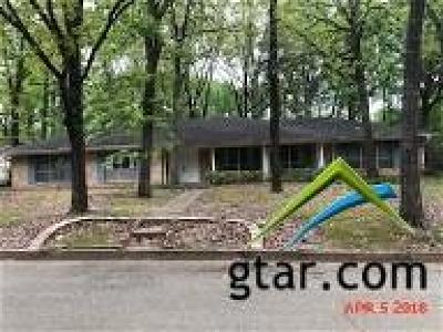 Tyler Single Family Home Contingent - Active: 1801 Kimwood Lane