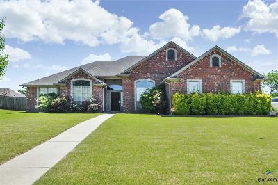 Bullard Single Family Home For Sale: 324 Kwando Lane