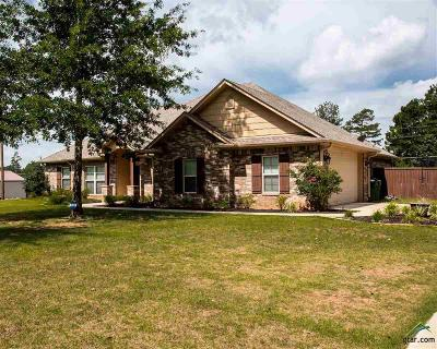 Kilgore Single Family Home Contingent - Active: 140 Hilburn Road
