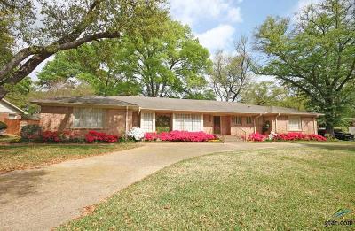 Tyler Single Family Home For Sale: 1936 Montrose