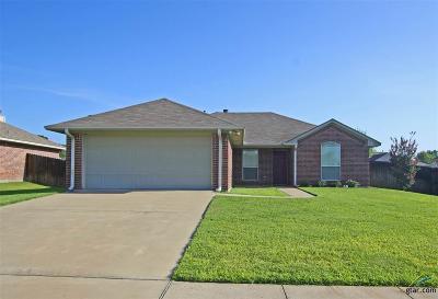 Single Family Home Option Pending: 11194 Meadows Dr.