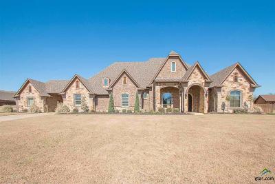 Longview Single Family Home For Sale: 140 Alexis Drive