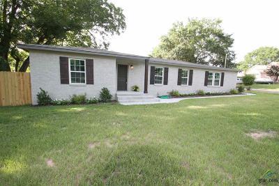 Mineola Single Family Home Contingent - Active: 1017 E McDonald