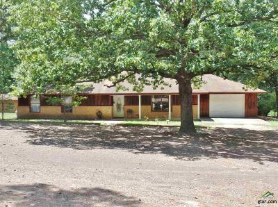 Single Family Home For Sale: 304 County Road 3224