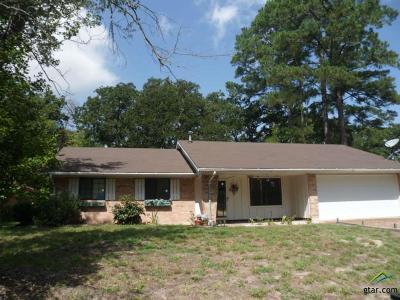 Mineola TX Single Family Home For Sale: $115,000