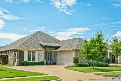 Lindale Single Family Home For Sale: 723 Abbey Rd